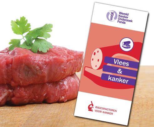 Vlees en kanker
